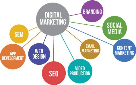 Distribution Channels In Business Plan